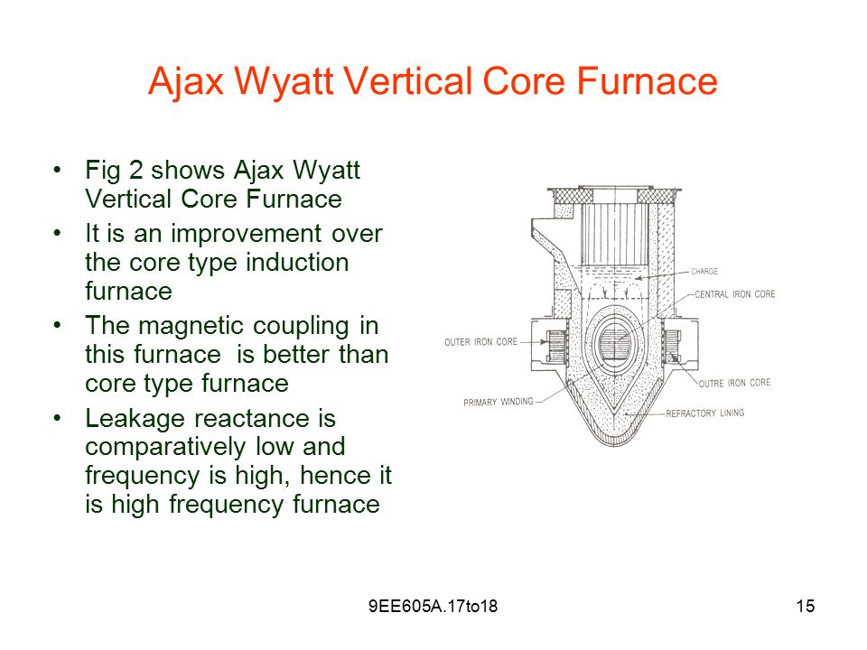 Ajax Wyatt Induction Furnace Pdf