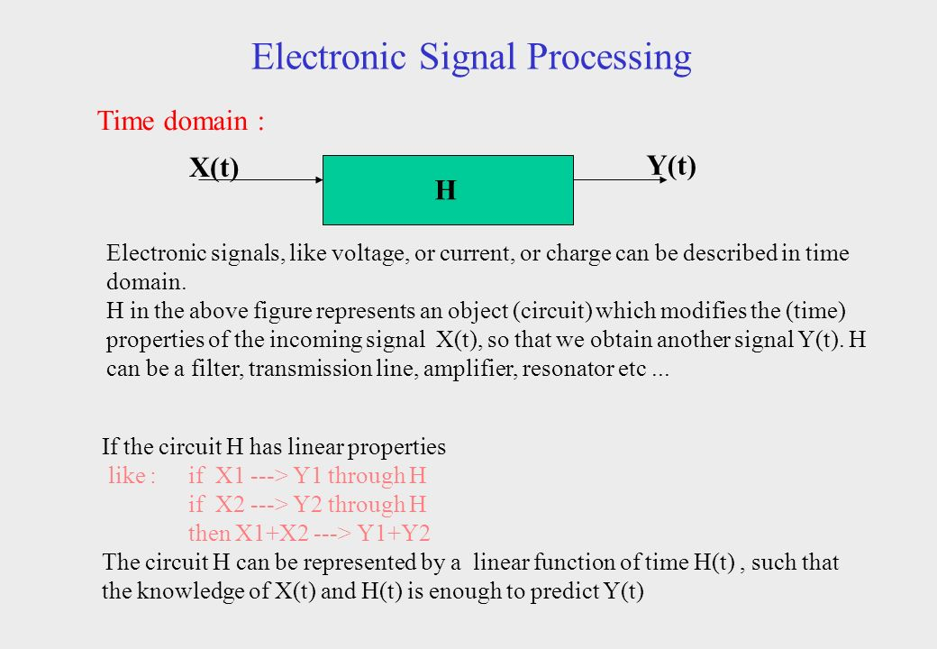 Electronic Signal Processing