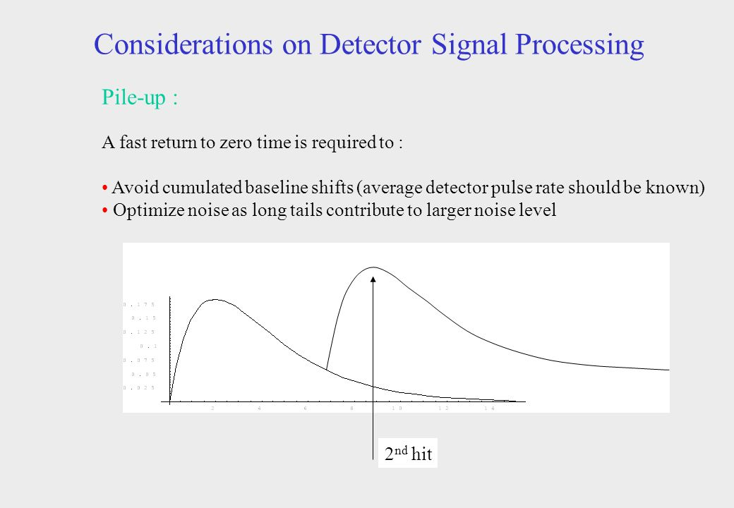 Considerations on Detector Signal Processing