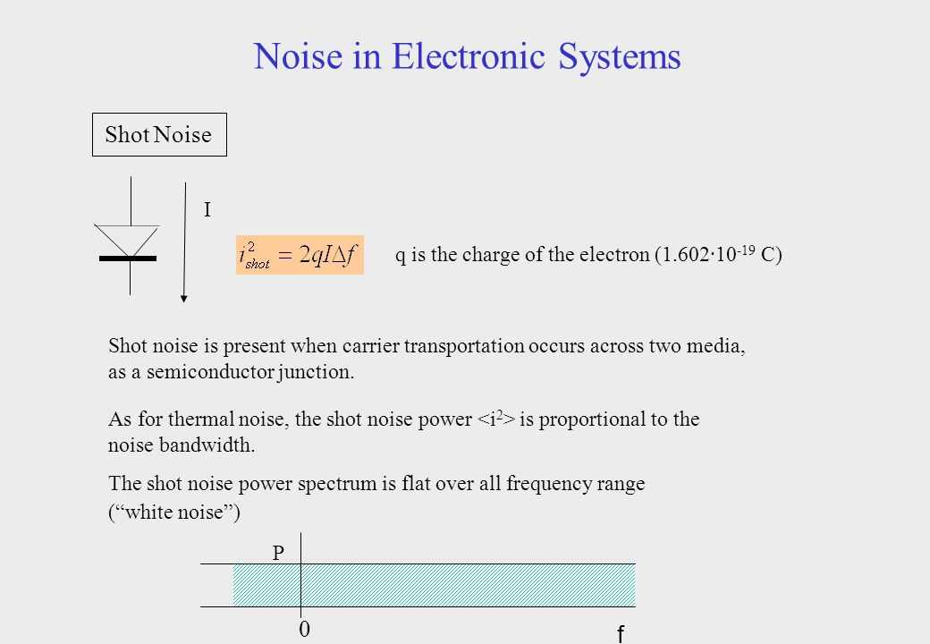 Noise in Electronic Systems