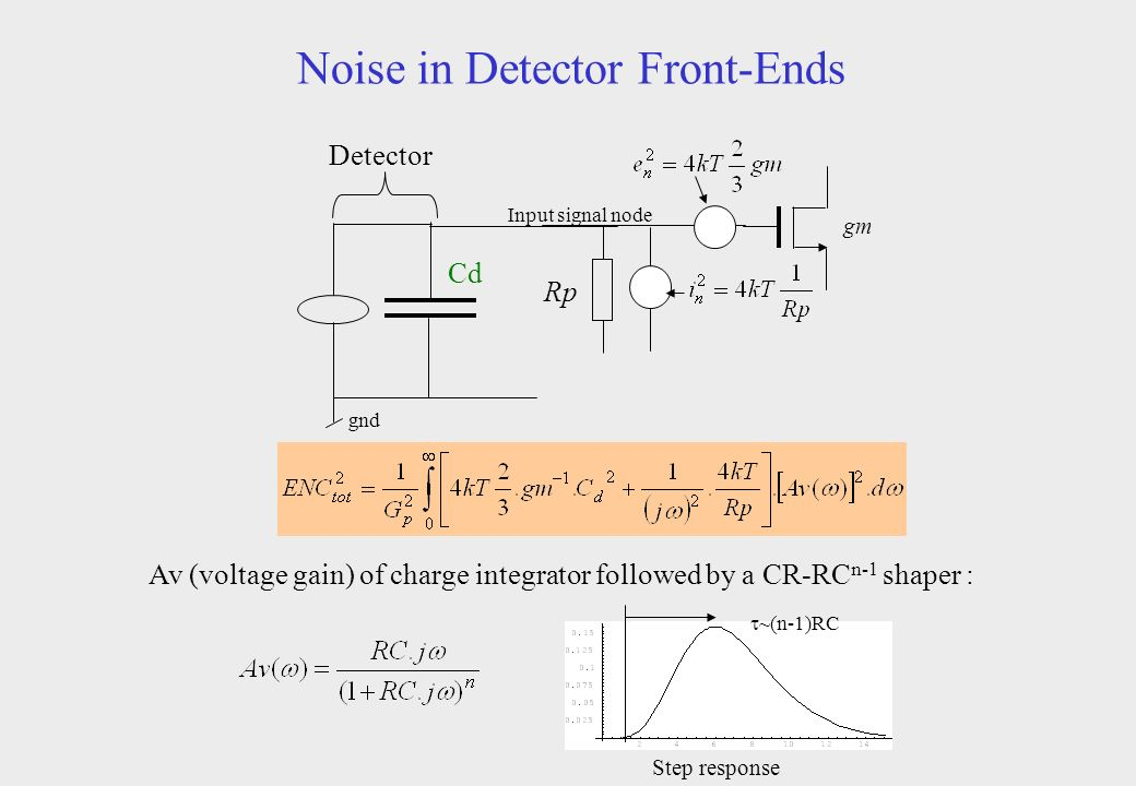 Noise in Detector Front-Ends