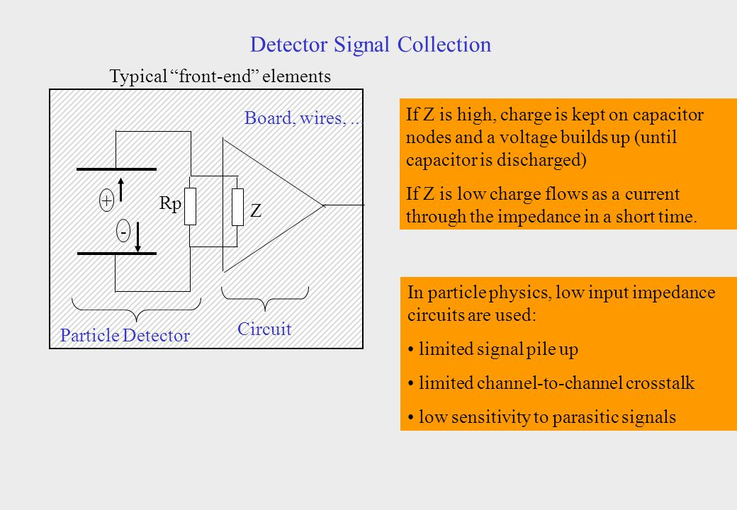 Detector Signal Collection