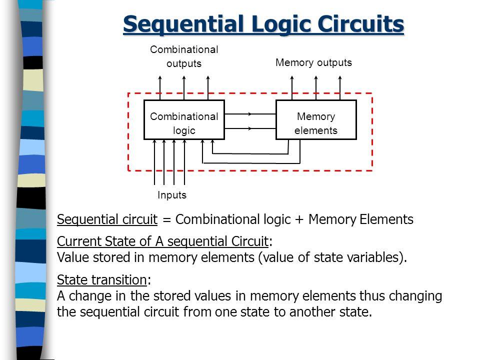 sequential logic circuit diagram wiring diagram work Sequential Circuit Design