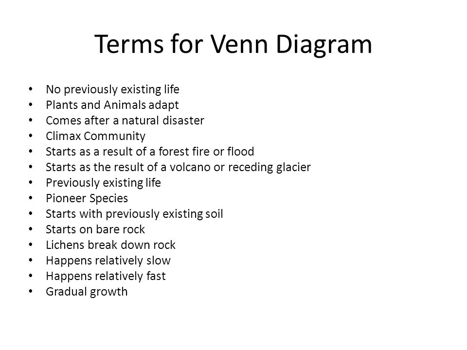 terms for venn diagram no previously existing life
