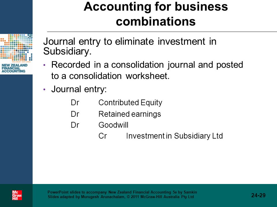 Accounting for Group Structures - ppt download