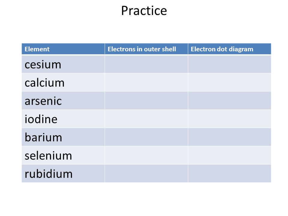 Chapter 20 Chemical Bonding Ppt Video Online Download