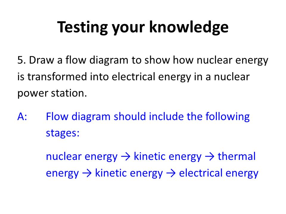 Uranium or plutonium isotopes ppt video online download 11 testing your knowledge 5 draw a flow diagram to show how nuclear energy ccuart Choice Image