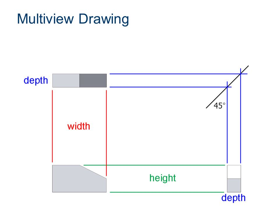 pltw activity 2.4 multiview sketching answer key