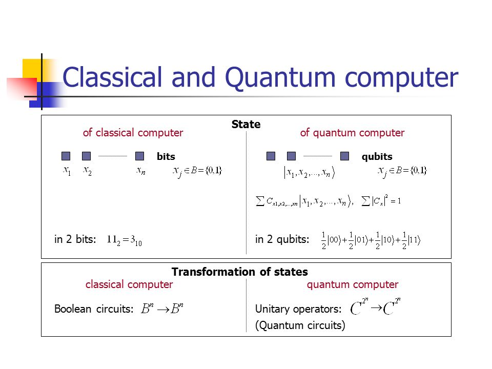 Cl Ical And Quantum Computer