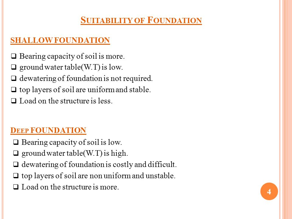 Foundation Engineering Design Of Shallow Foundation Ppt Video
