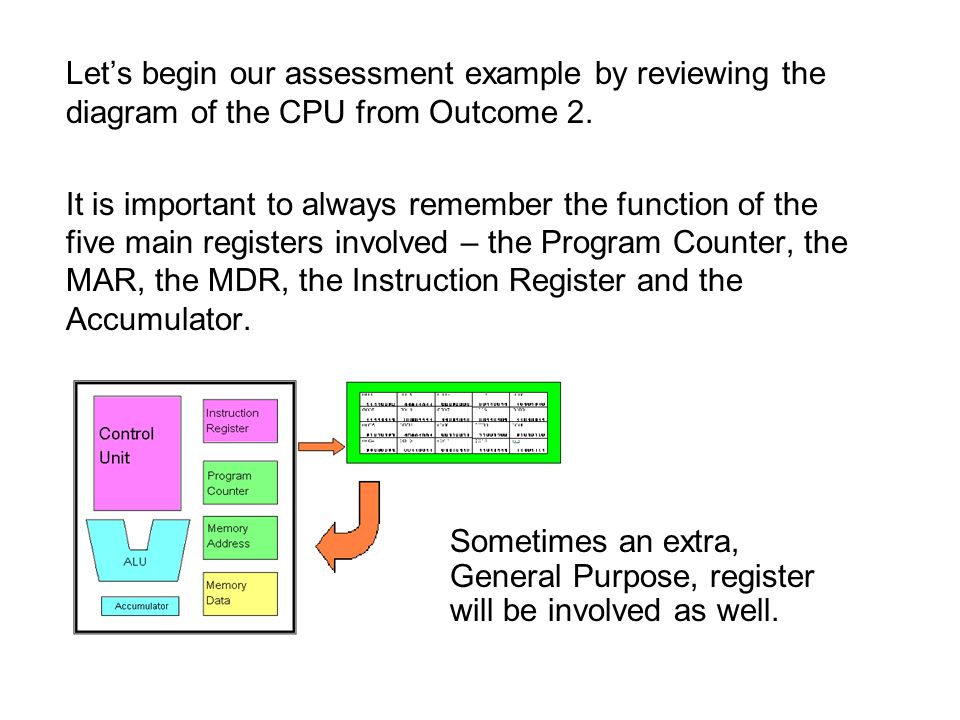 D75p 34 hnc computer architecture ppt download lets begin our assessment example by reviewing the diagram of the cpu from outcome 2 ccuart Choice Image