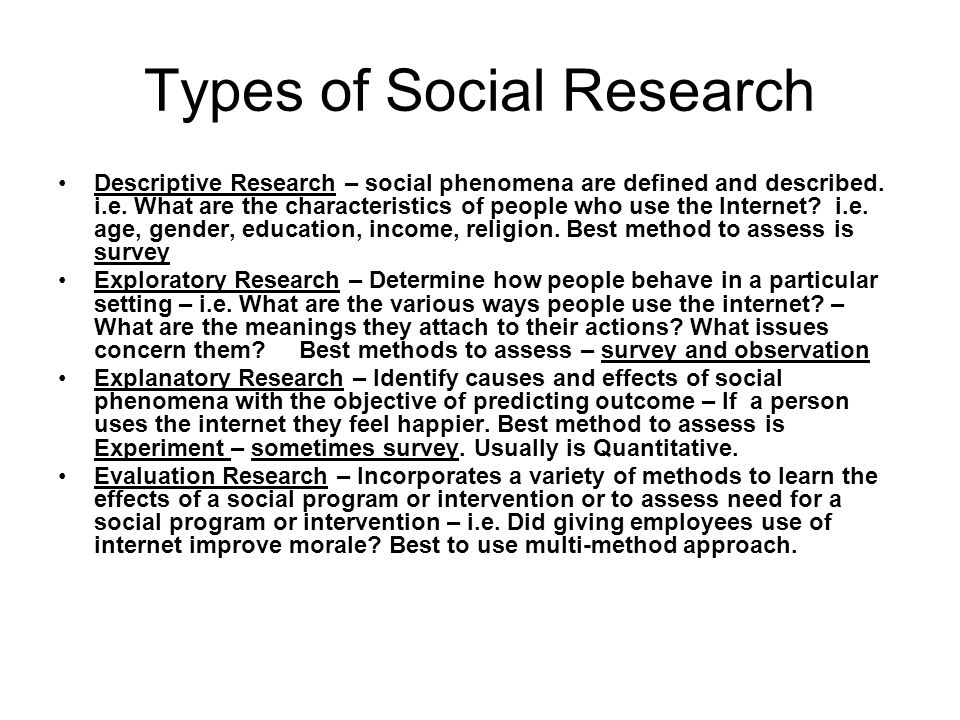 characteristics of social research