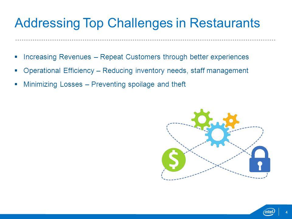 The Intelligent Restaurant - ppt video online download