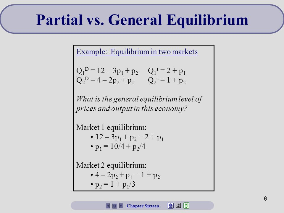 Ppt chapter 11: walras and general equilibrium (ge) theory.