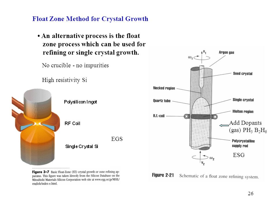 Crystal Growth, Wafer Fabrication and - ppt video online