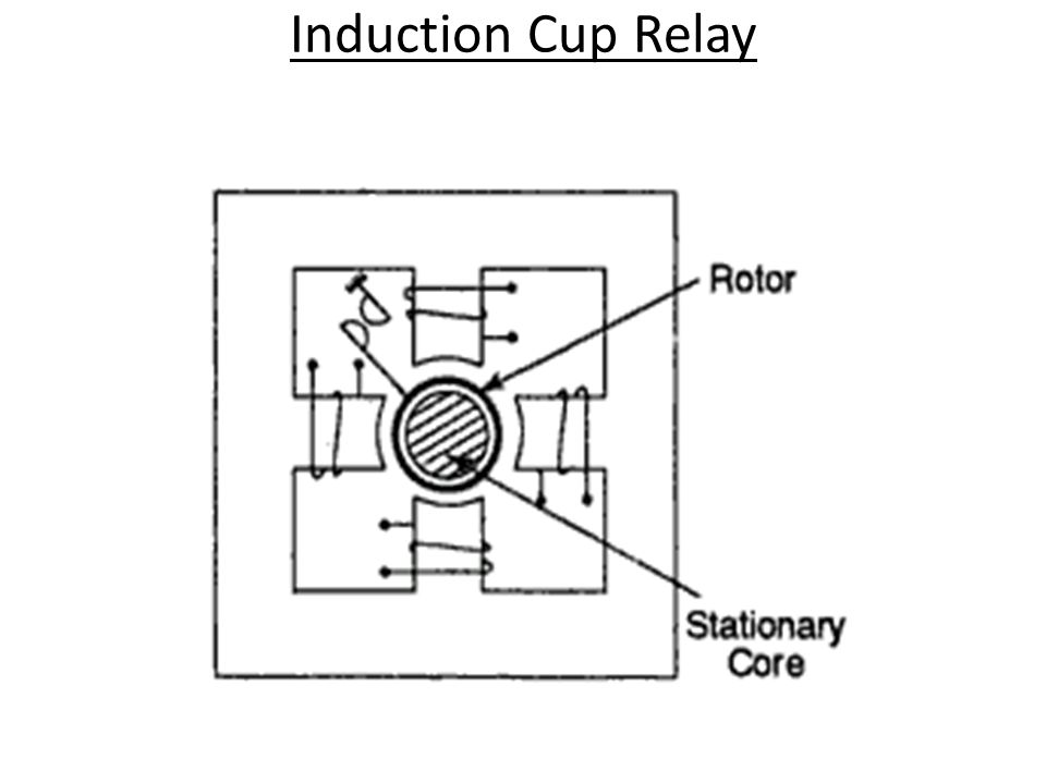 Electromagnetic Relays - ppt video online download