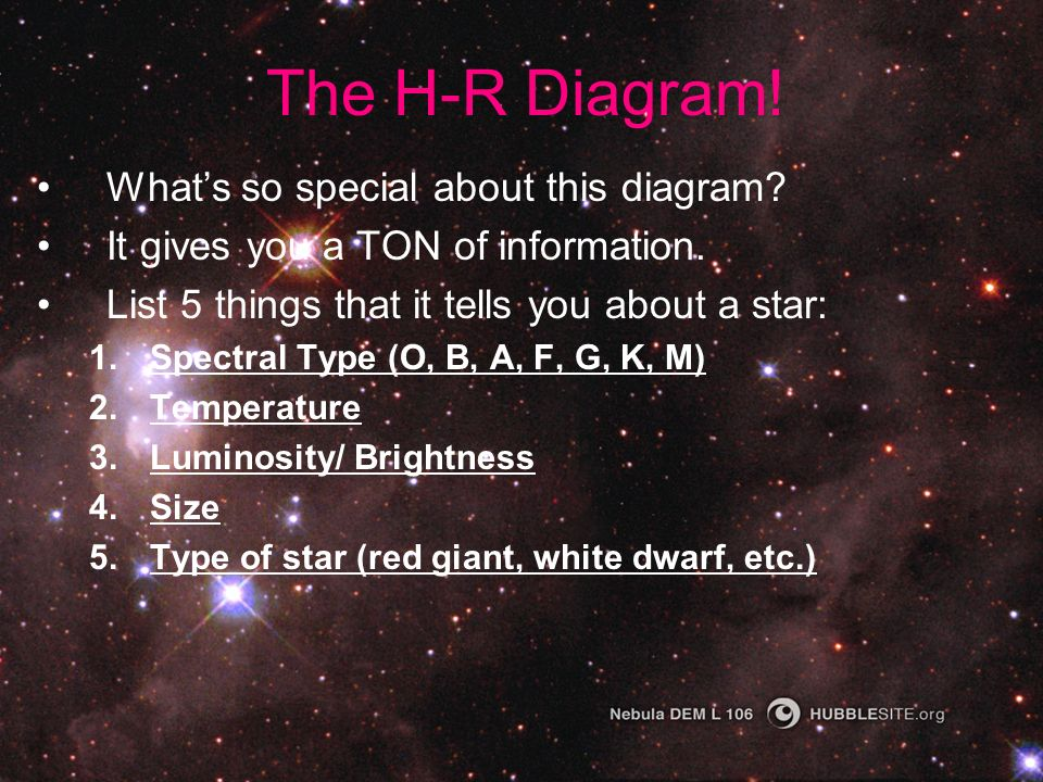Made with help from stars 191 color composition classification the h r diagram whats so special about this diagram ccuart Choice Image