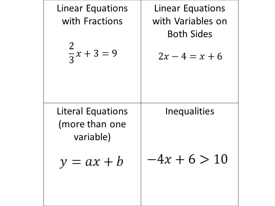 Linear Equations With Fractions Ppt Download