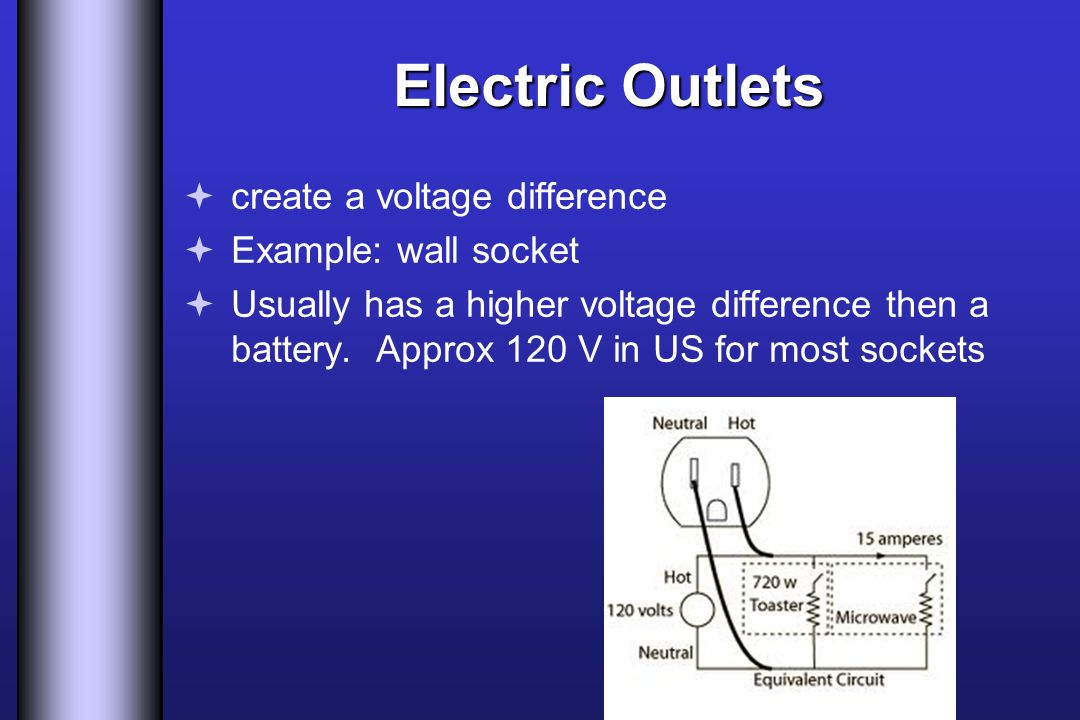Electric Outlets create a voltage difference Example: wall socket