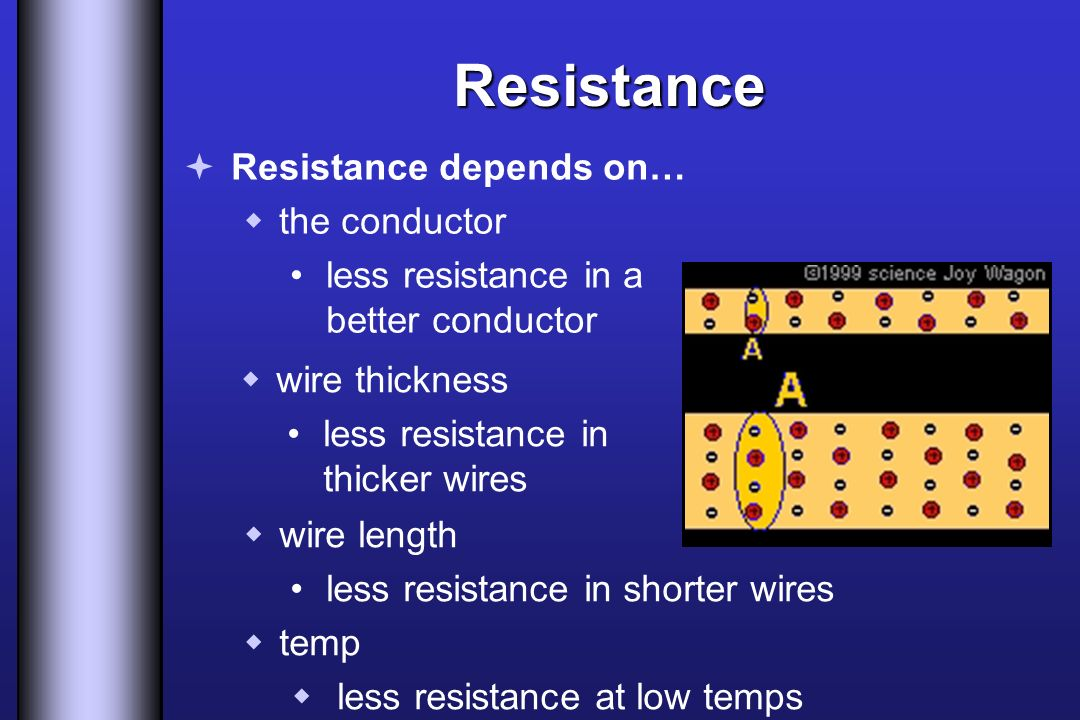 Resistance Resistance depends on… the conductor