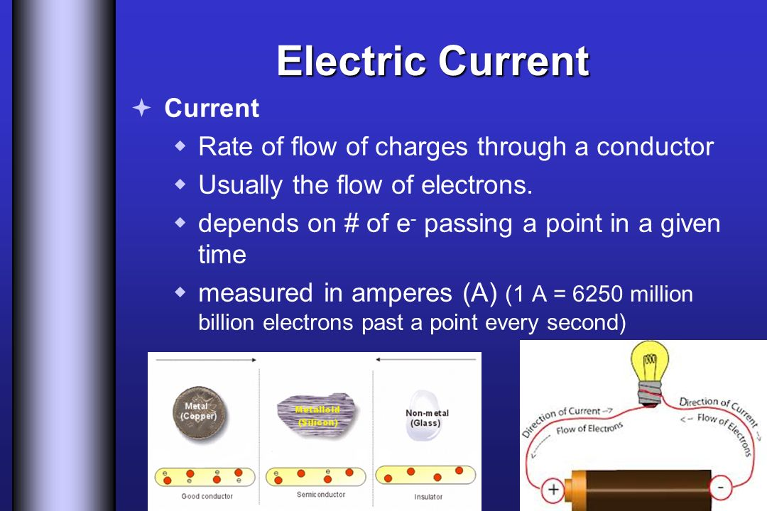 Electric Current Current Rate of flow of charges through a conductor