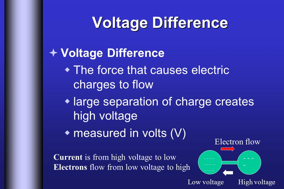 Voltage Difference Voltage Difference