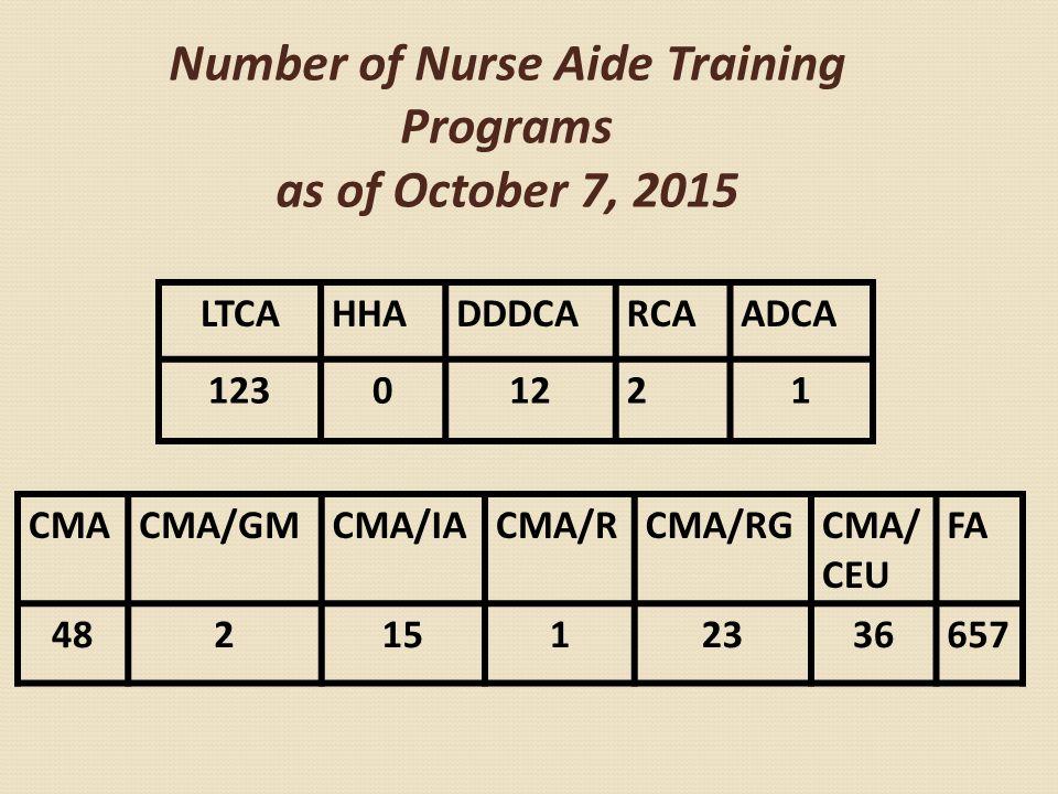 Long Term Care Certified Nurse Aide Instructorcoordinator