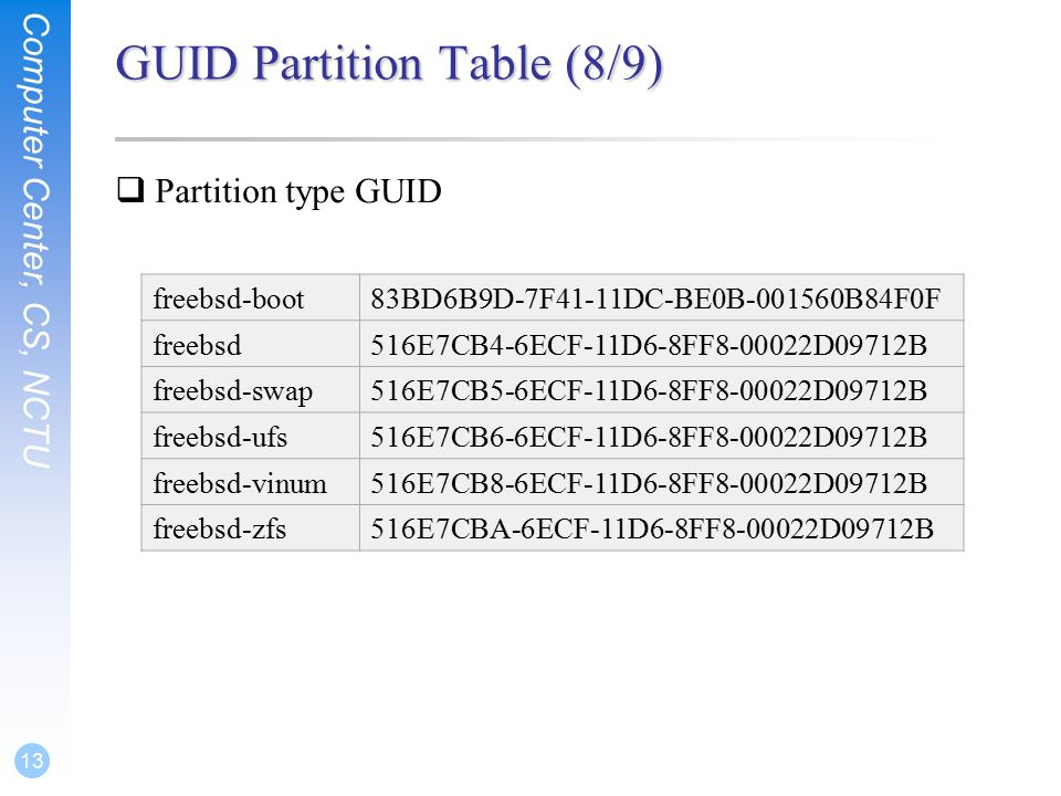 GUID Partition Table Unified Extensible Firmware Interface (UEFI