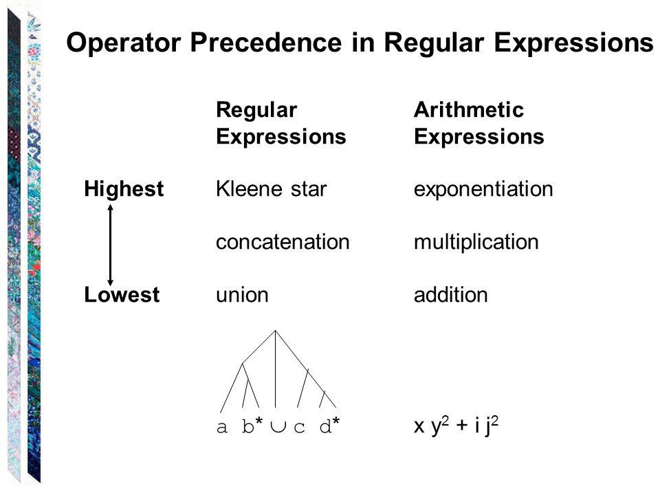 Operator Precedence in Regular Expressions