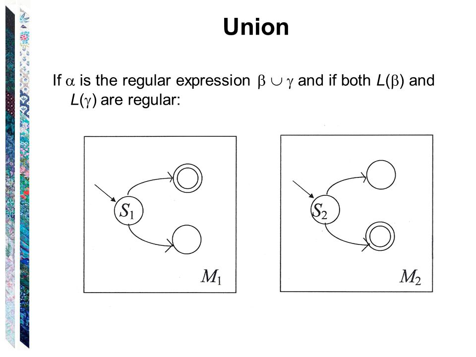 Union If  is the regular expression    and if both L() and L() are regular: