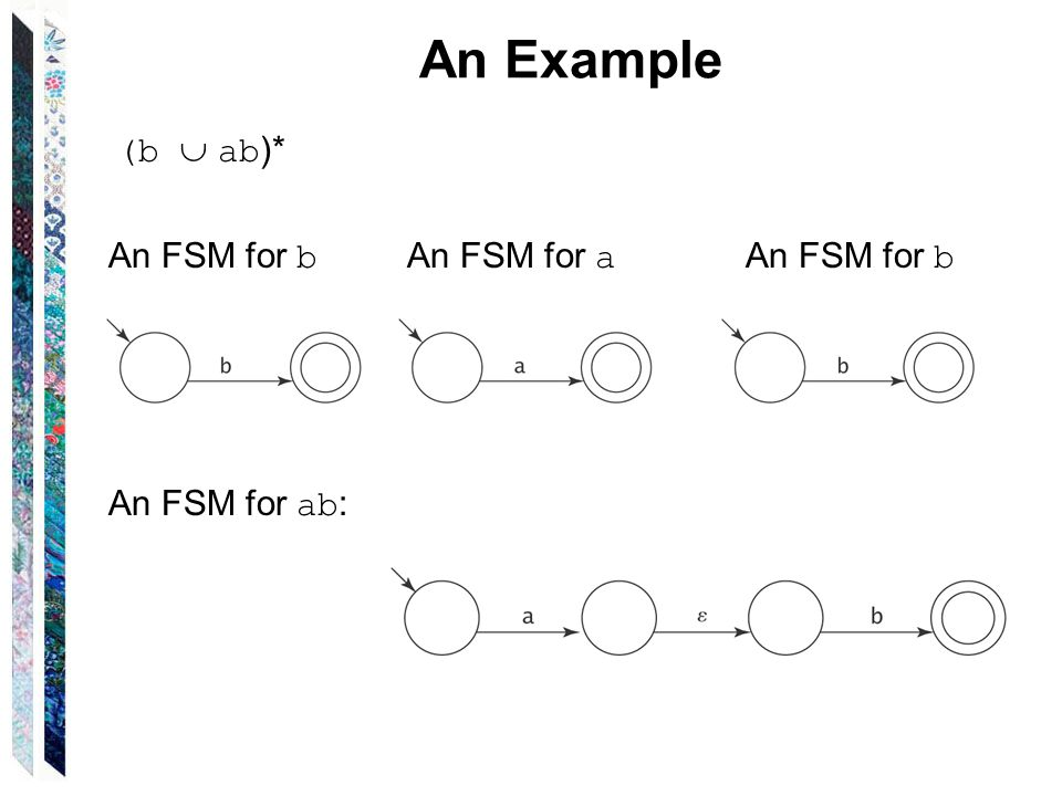 An Example (b  ab)* An FSM for b An FSM for a An FSM for b