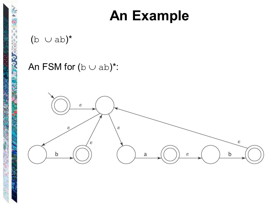 An Example (b  ab)* An FSM for (b  ab)*: