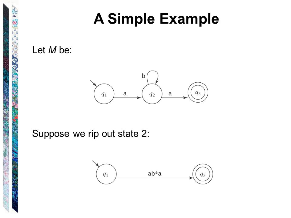 A Simple Example Let M be: Suppose we rip out state 2: