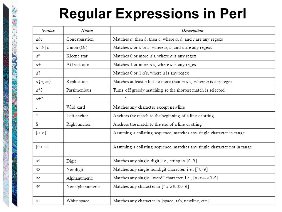 Regular Expressions in Perl