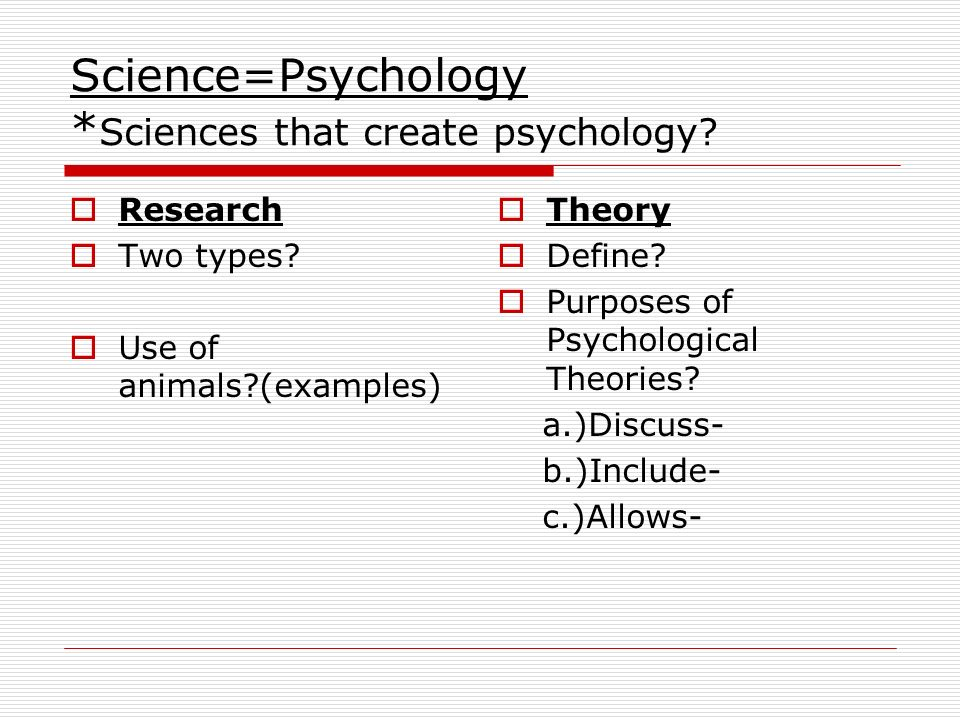 What Is Psychology Ppt Download