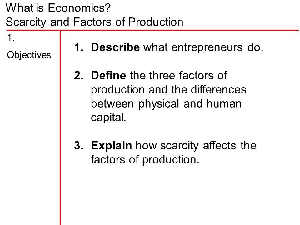 describe the three factors of production