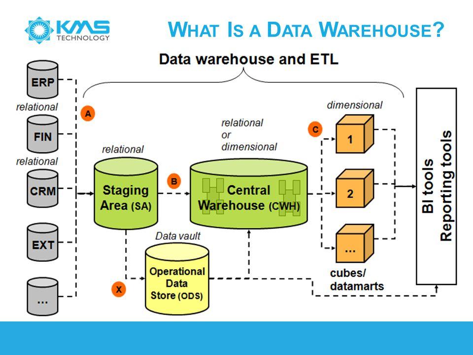 data warehouse design - Isken kaptanband co