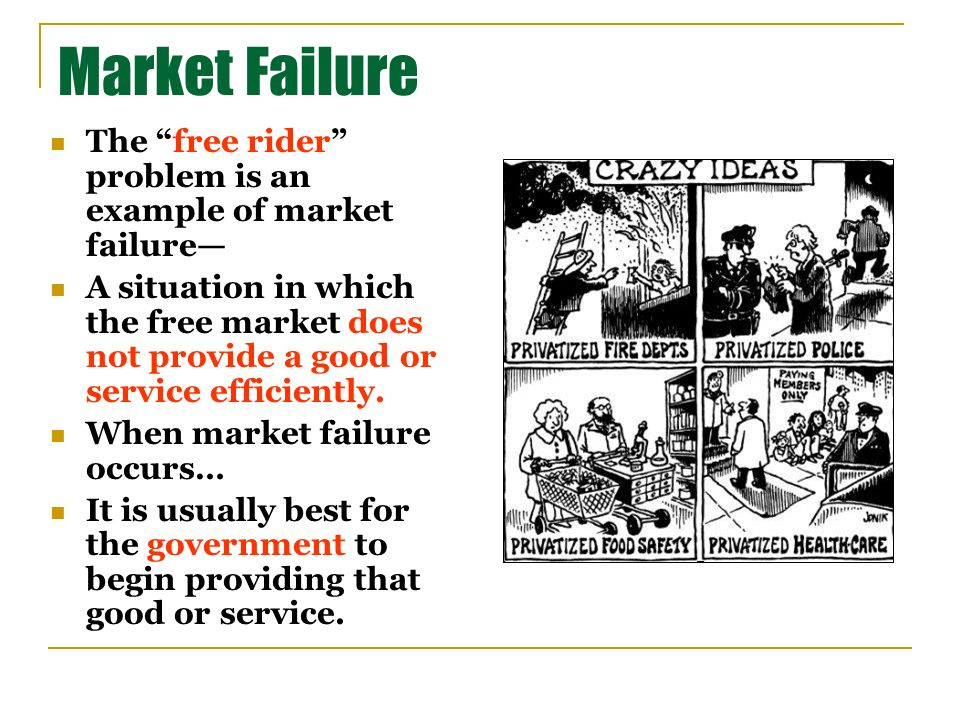 The Governments Roll In The Market Economy Ppt Download