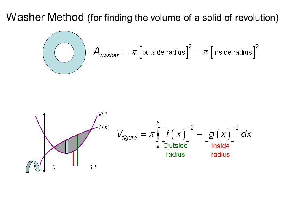 Volume the disc method ppt video online download washer method for finding the volume of a solid of revolution publicscrutiny Choice Image