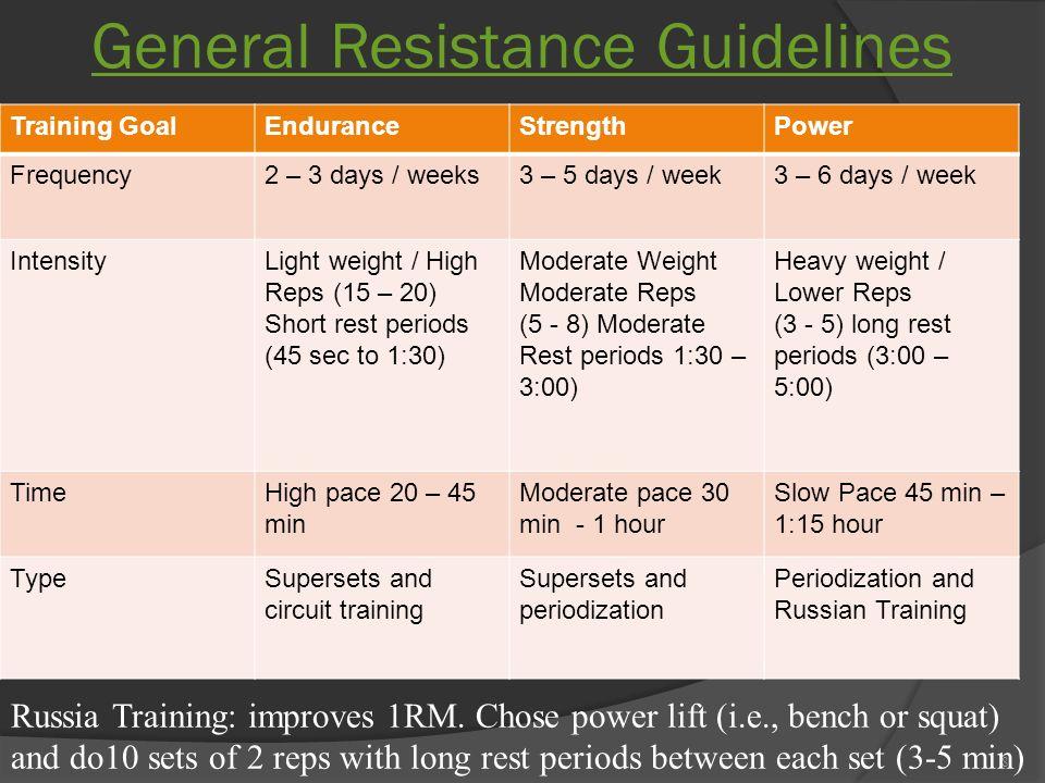 8 General Resistance Guidelines