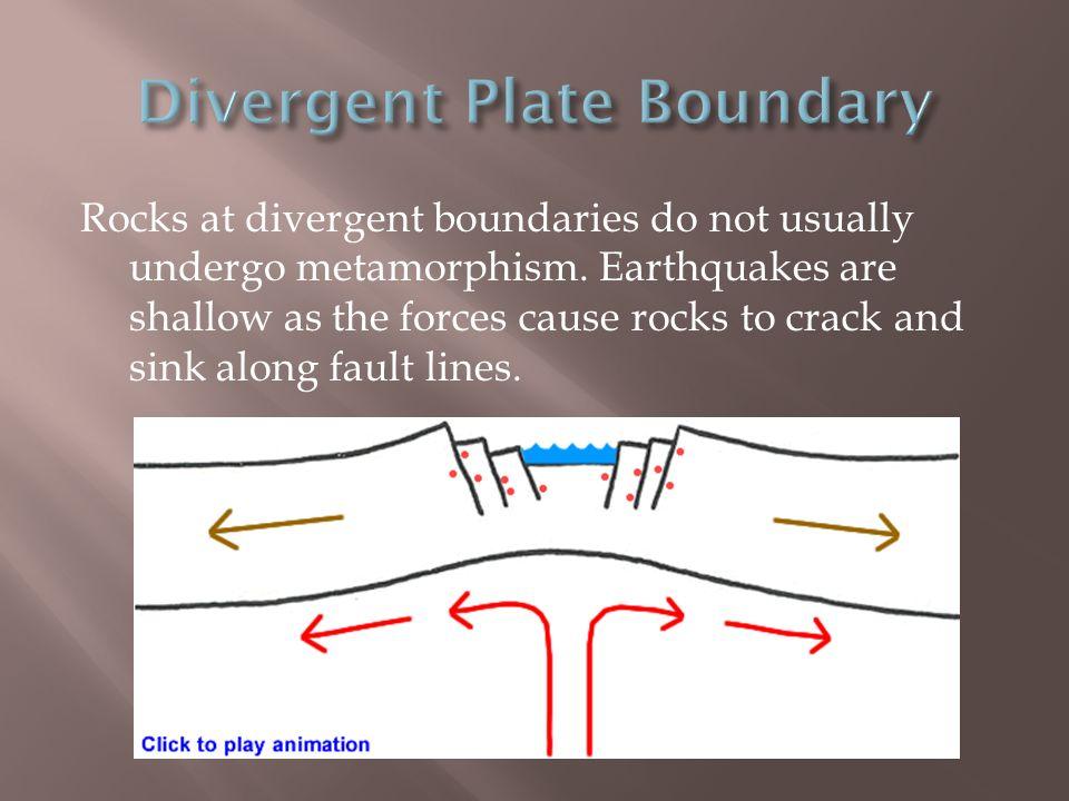 Convergent Divergent And Transform Plate Boundaries