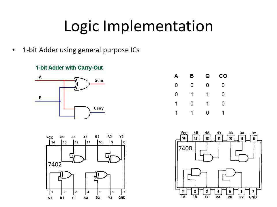 Advanced Fpga Based System Design Ppt Video Online Download