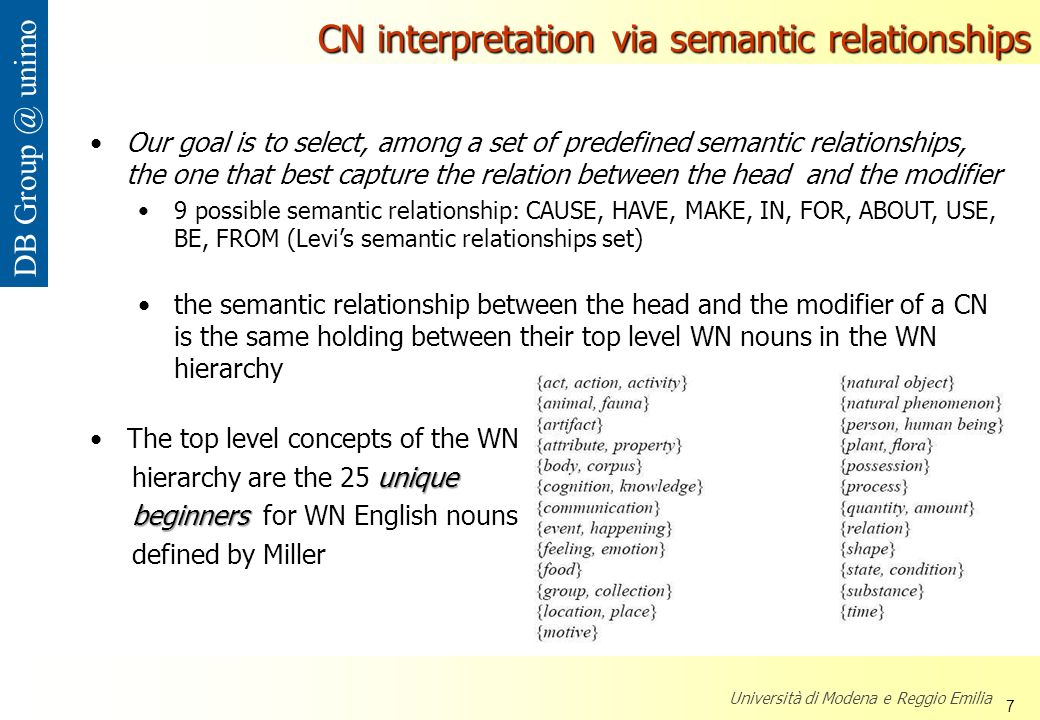 CN interpretation via semantic relationships