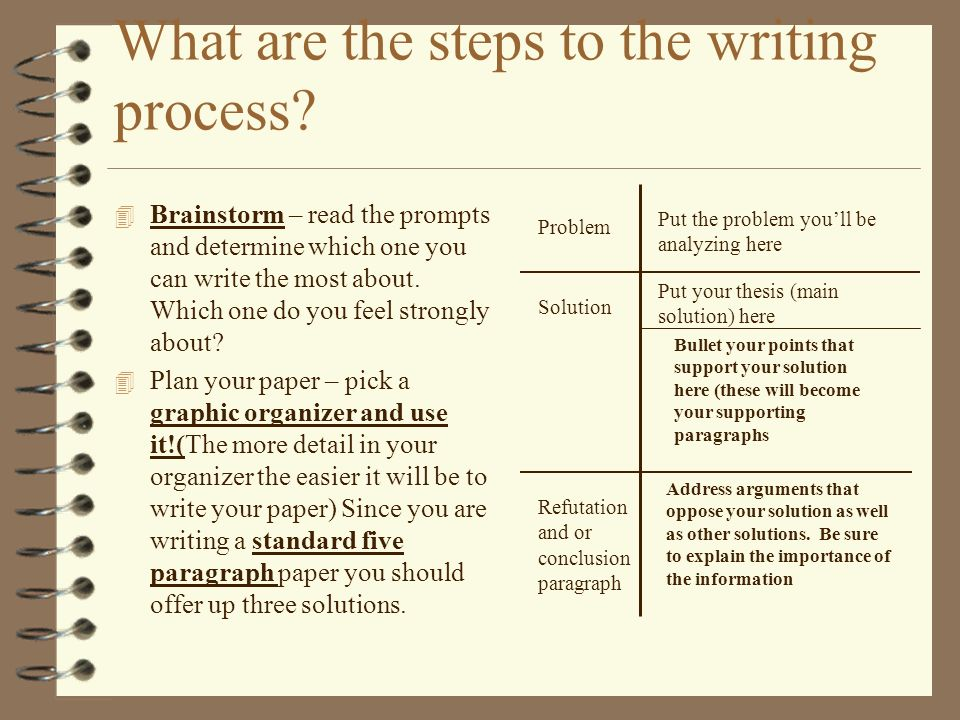 Argumentative Essay Thesis Statement Examples What Are The Steps To The Writing Process Examples Of Thesis Statements For Persuasive Essays also Thesis Statement Examples For Argumentative Essays A Guide To Problem And Solution Essays  Ppt Video Online Download Student Life Essay In English