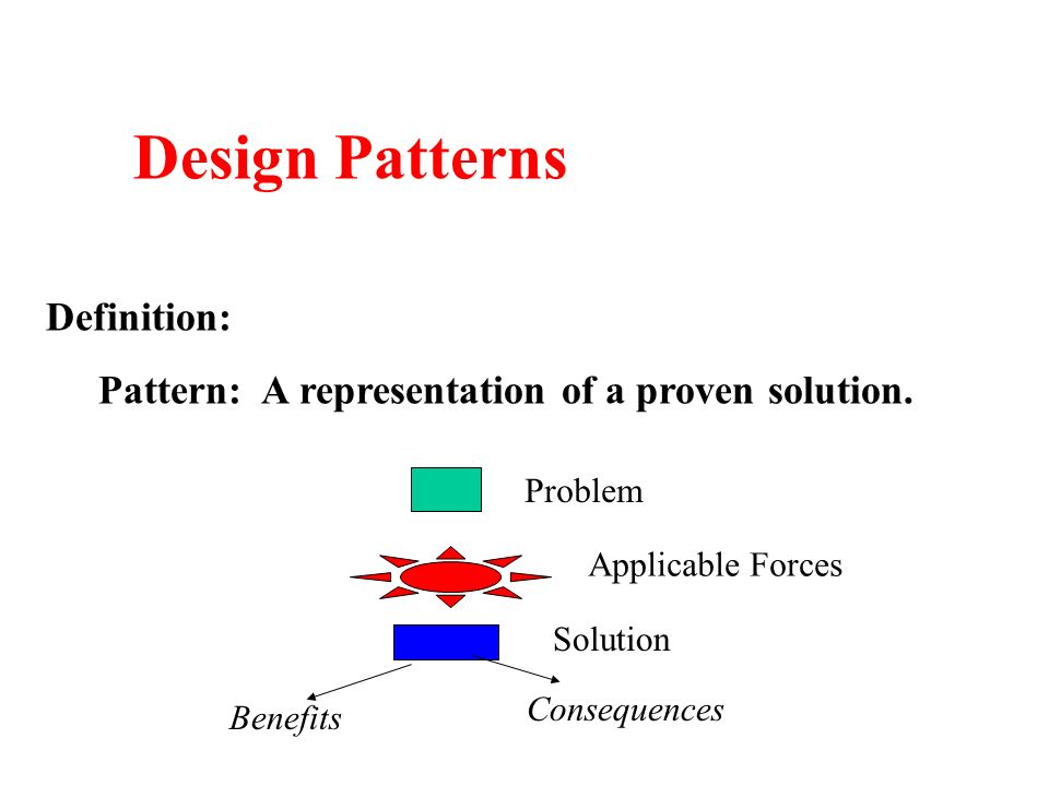 Design Patterns Definition ppt download Enchanting Pattern Definition