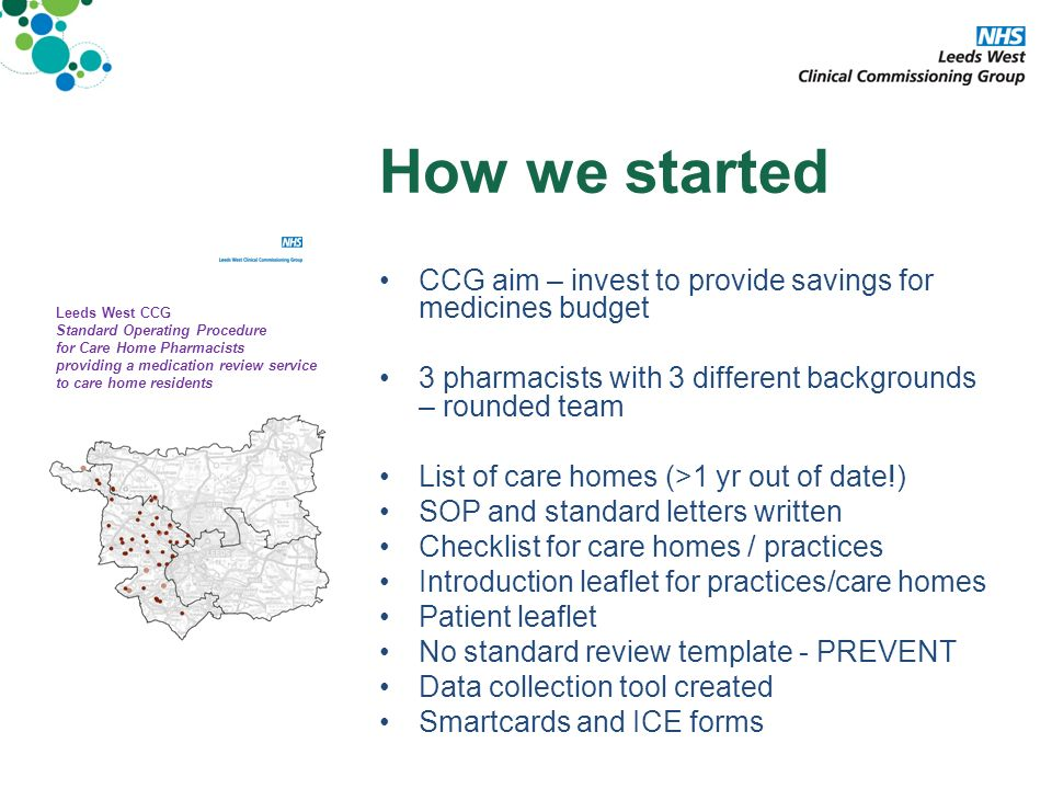 Medicines optimisation in care homes learning and practice how we started ccg aim invest to provide savings for medicines budget 3 pharmacists maxwellsz