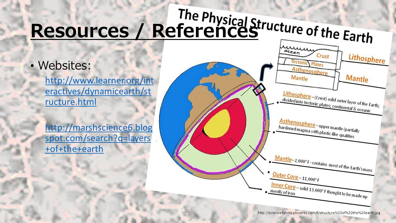 Layers Of The Earth Diagram Project Ppt Video Online Download Lithosphere Image Gallery For Inside 3 Resources References
