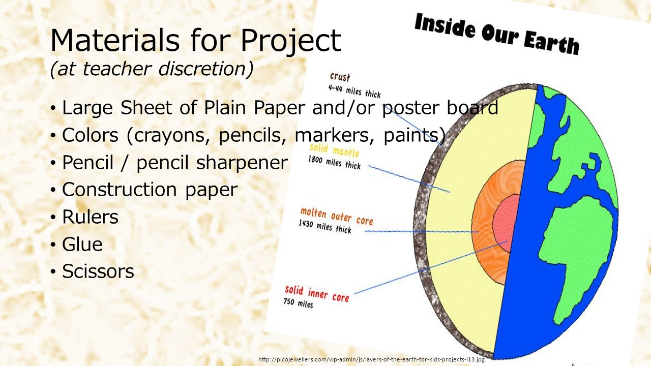 Pleasant Layers Of The Earth Diagram Project Ppt Video Online Download Wiring 101 Archstreekradiomeanderfmnl