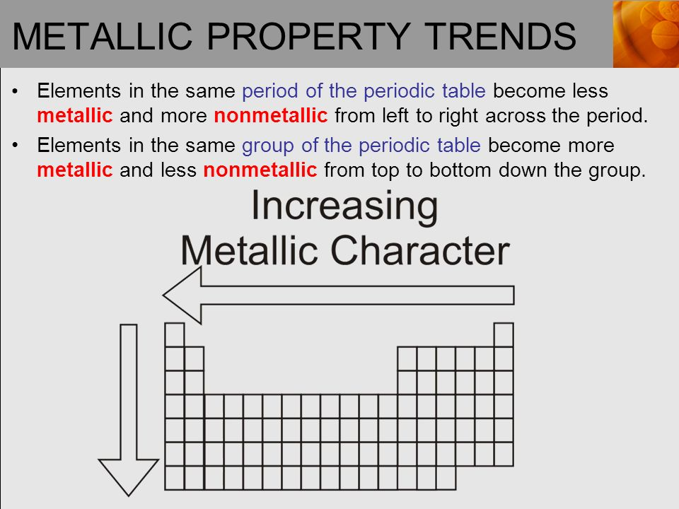 Chapter 3 Electronic Structure And The Periodic Law Ppt Video