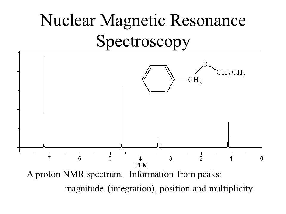 Nuclear Magnetic Resonance Spectroscopy A proton NMR spectrum